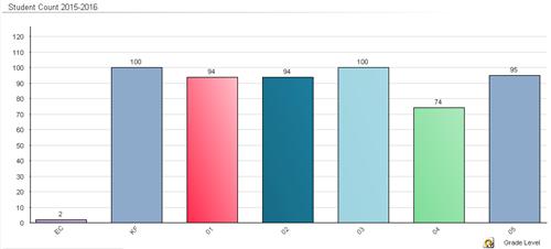 primary school enrollment rates in guatemala Rank country primary school enrollment total fertility rate  primary school enrollment and total fertility rates, latest year (2000-2010)  58 guatemala 951 41.